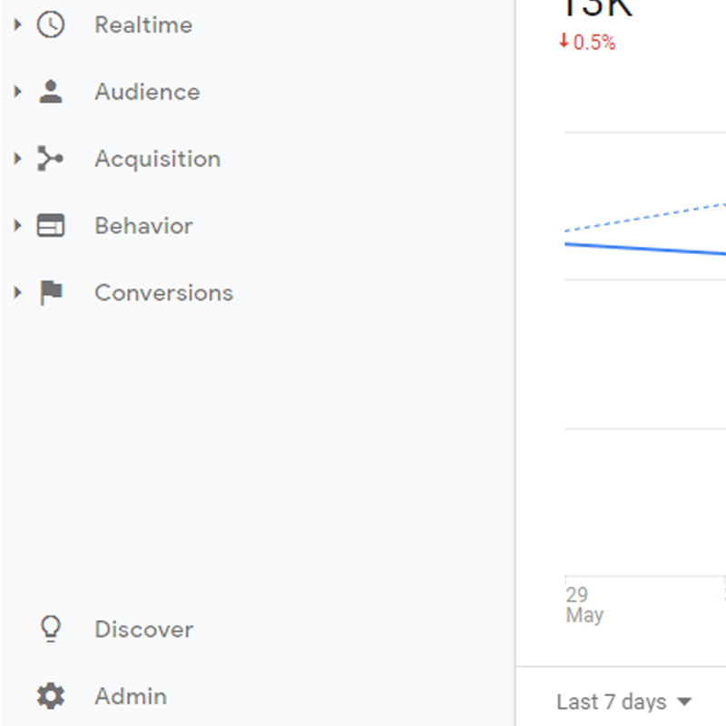 how to log into google analytics